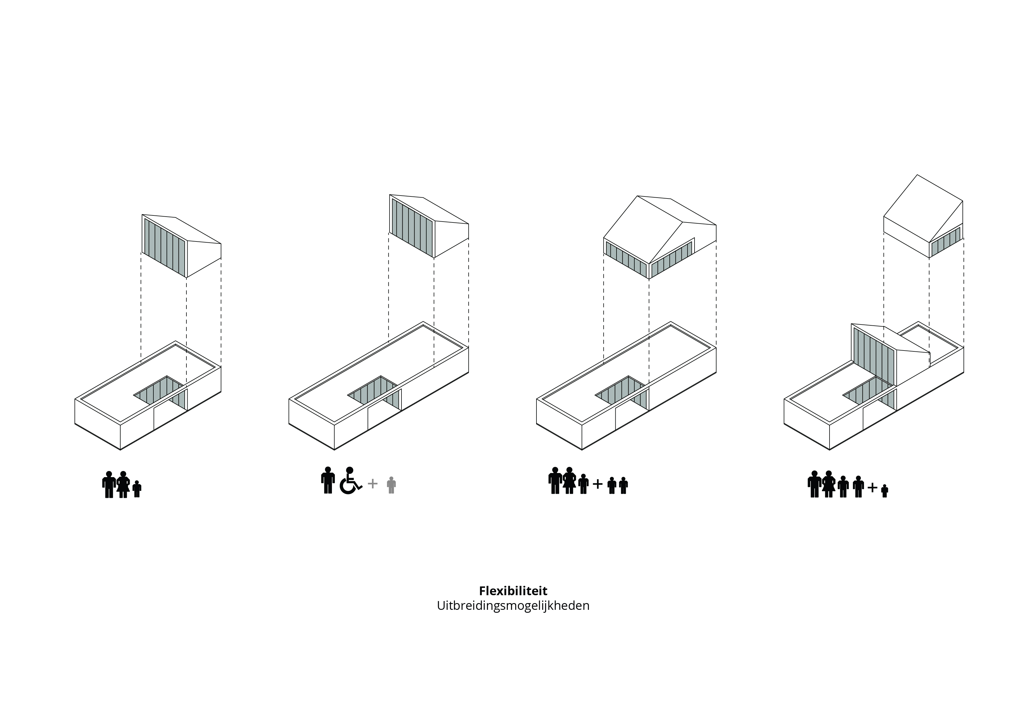 Hofleven – Concept