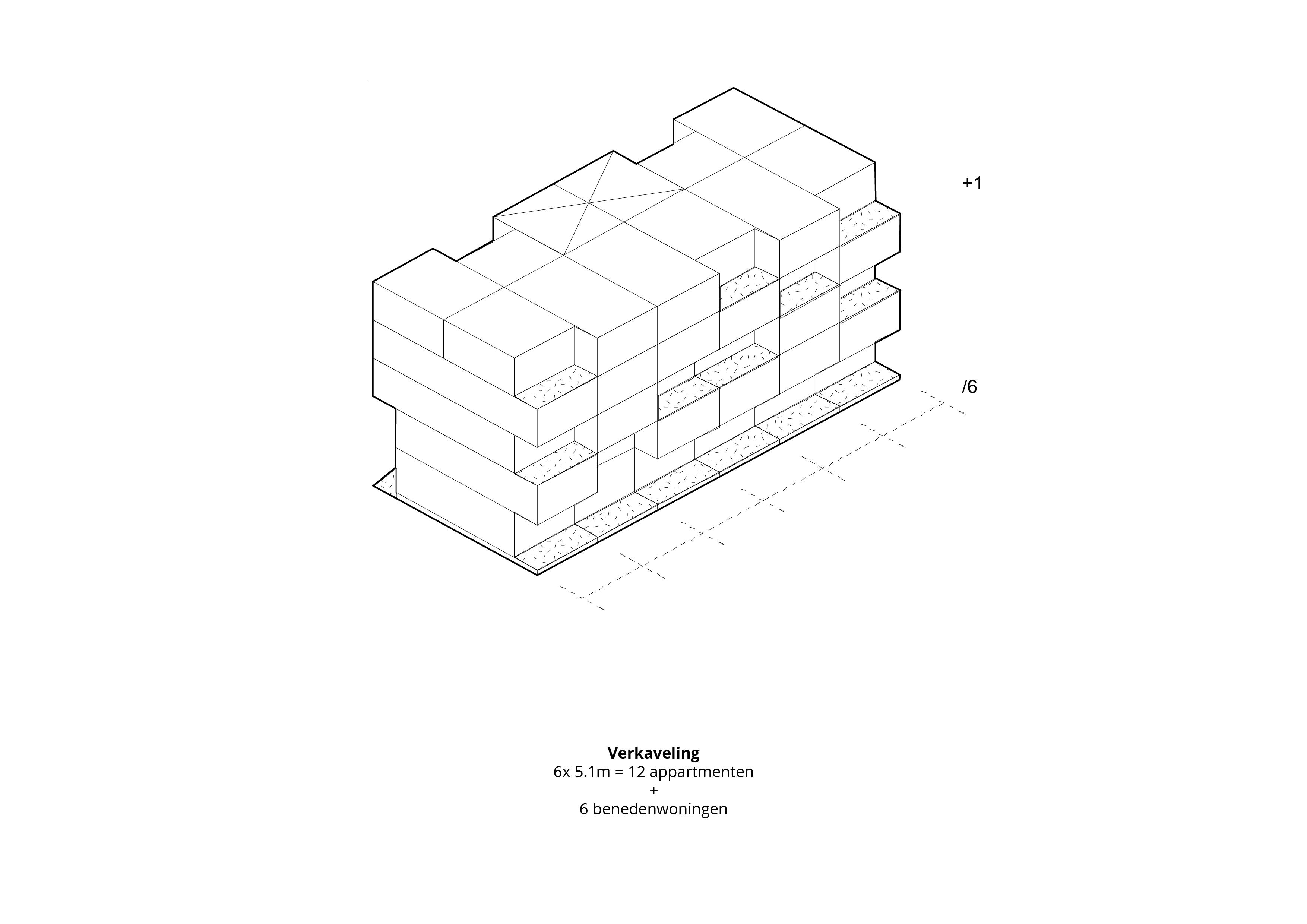 Bekkerslocatie – Benedenwoningen + appartementen