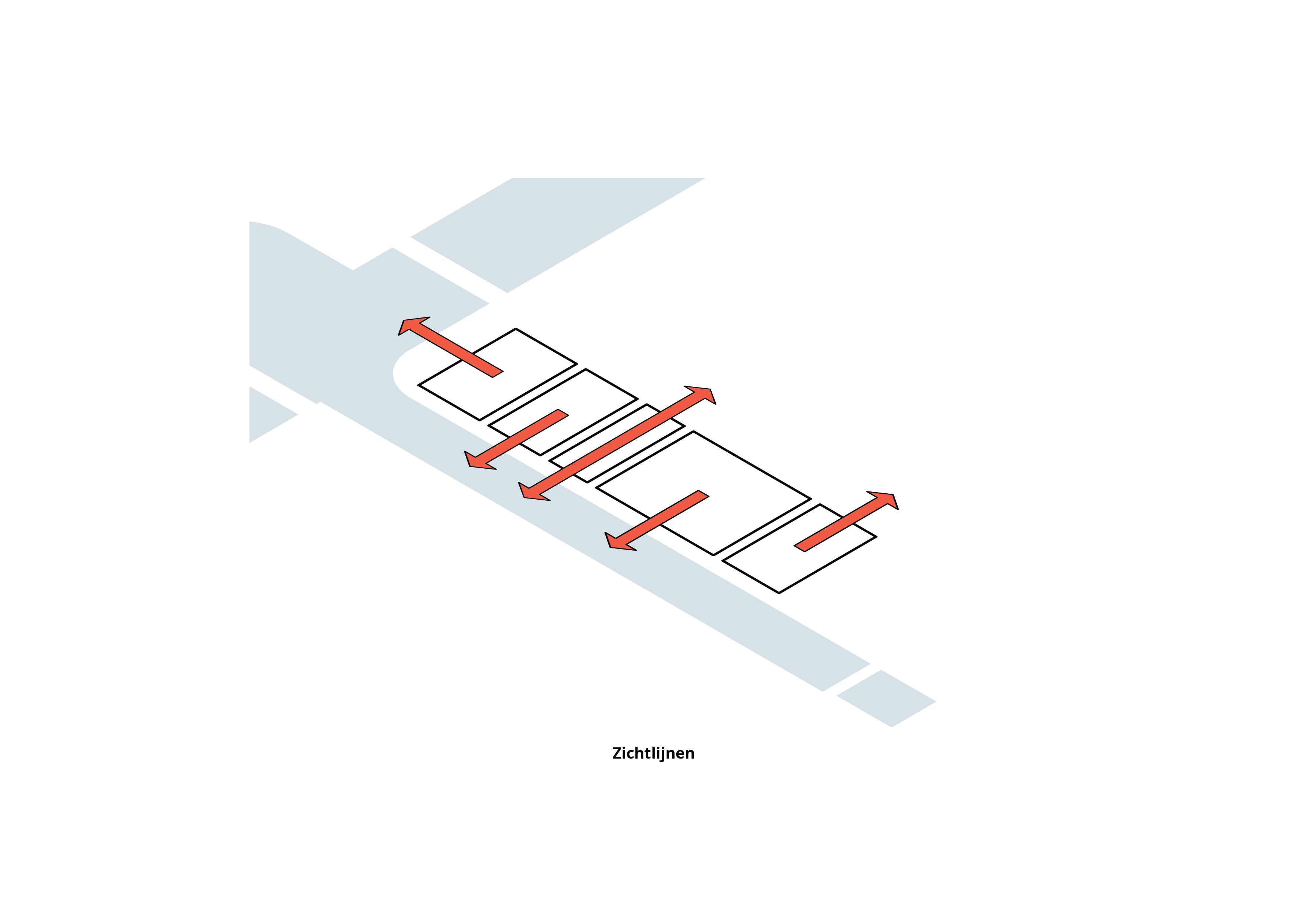 Oosterhamrikzone – Zichtlijnen
