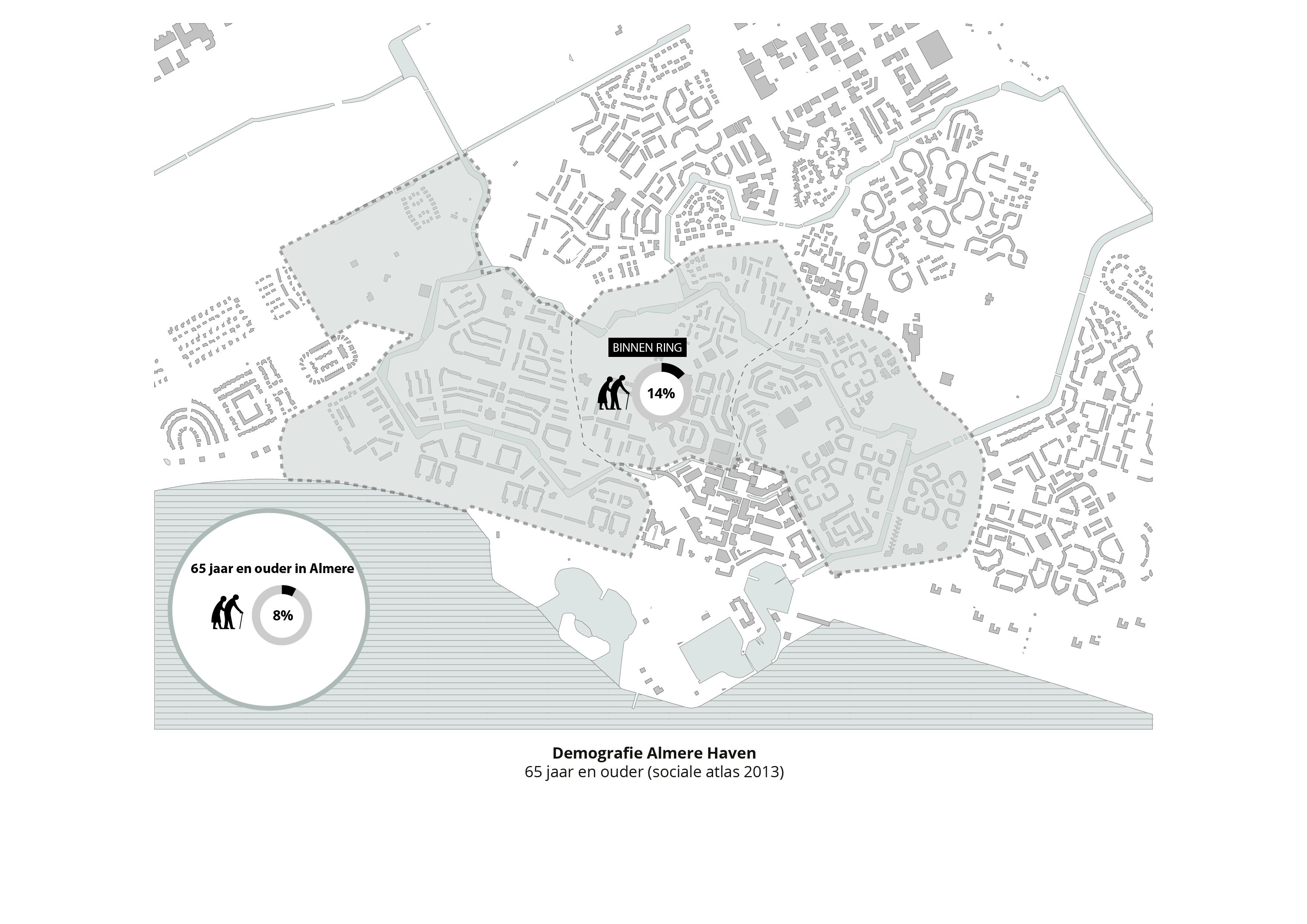 Koppelknopen Almere Haven – Demografie Almere Haven