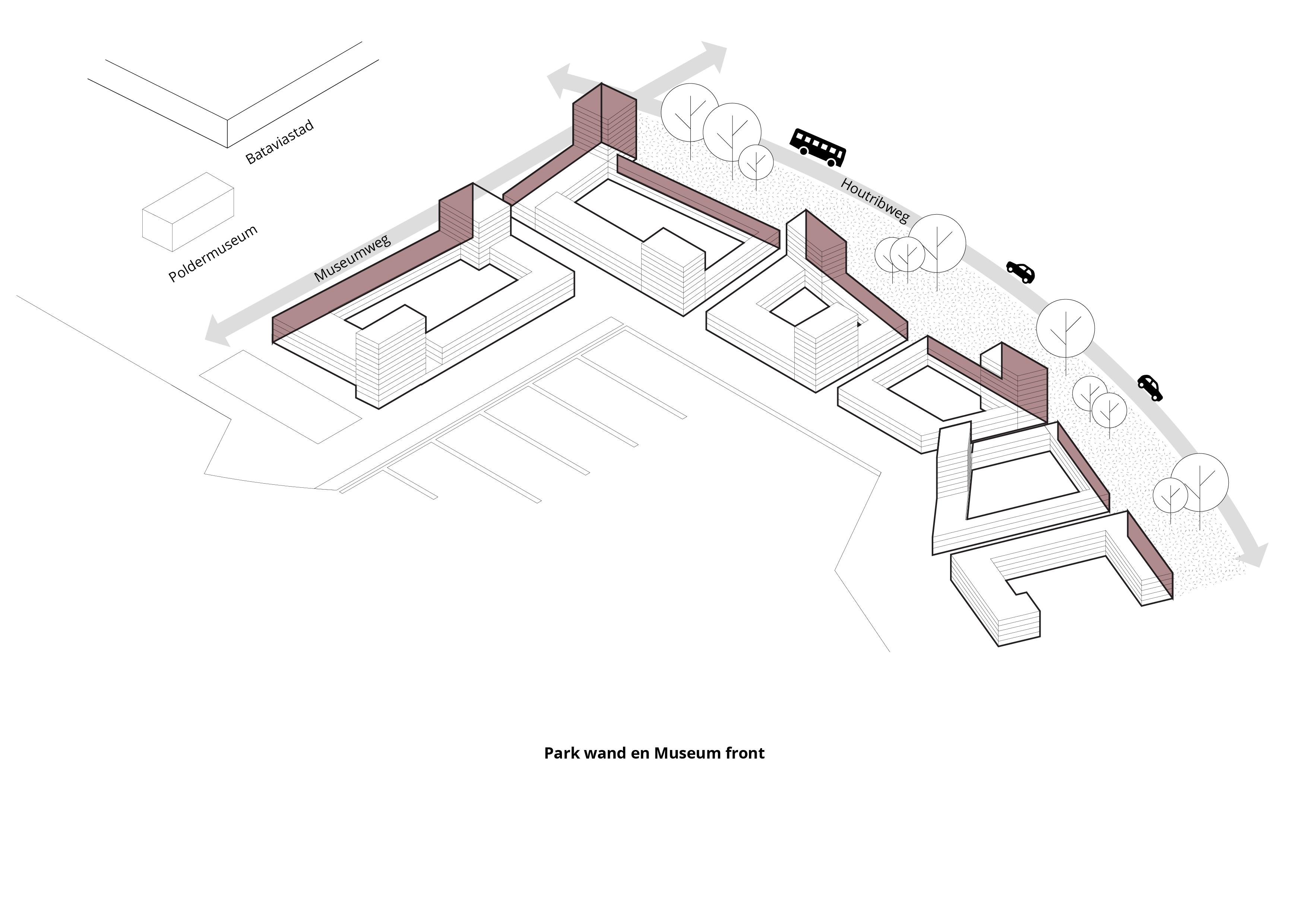 Havenkwartier Lelystad – Parkwand
