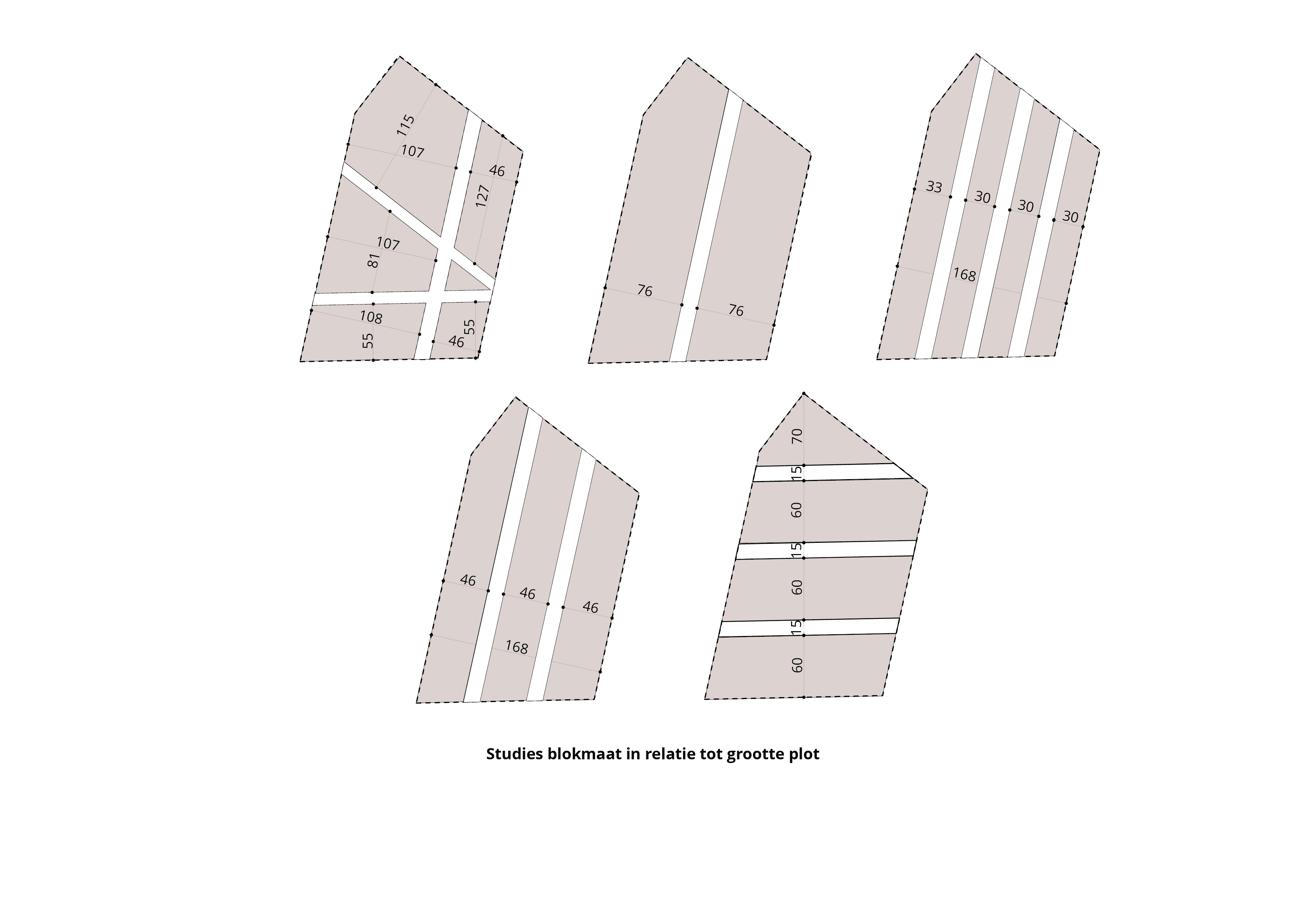 NDSM terrein – Blokmaat in relatie tot plot