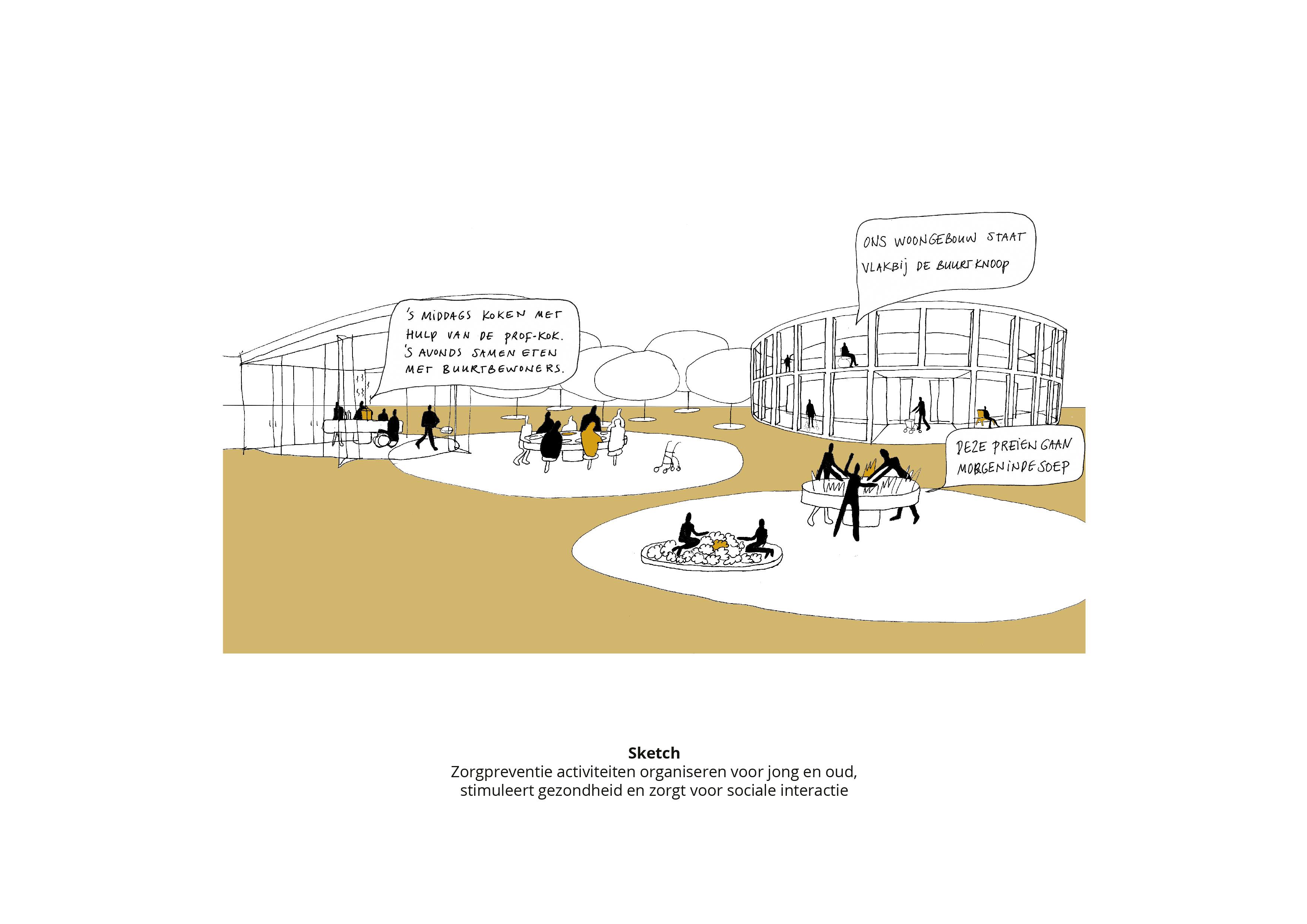 Koppelknopen Almere Haven -Zorgpreventie activiteiten