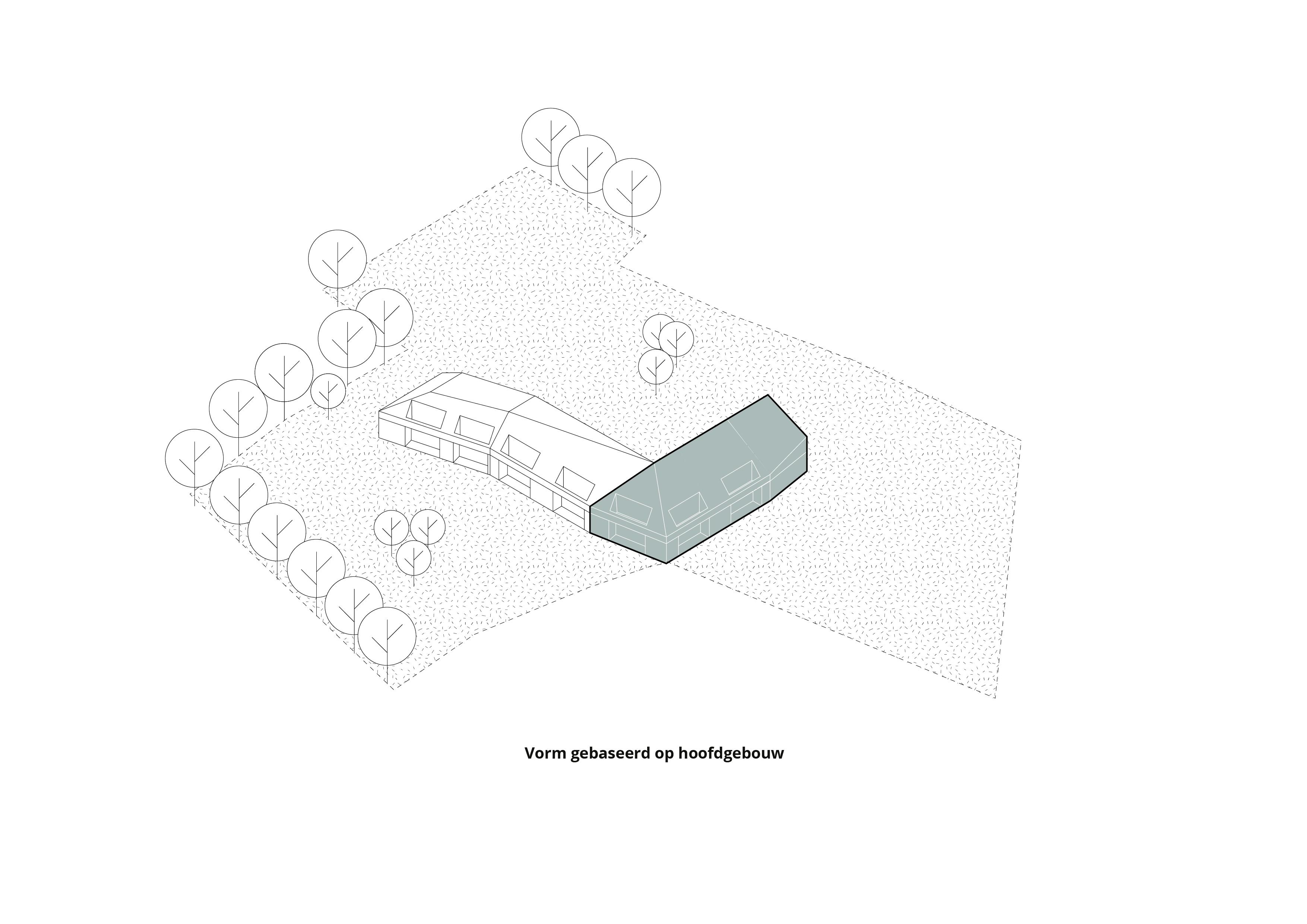 De Akker Oosterend – Volume opbouw