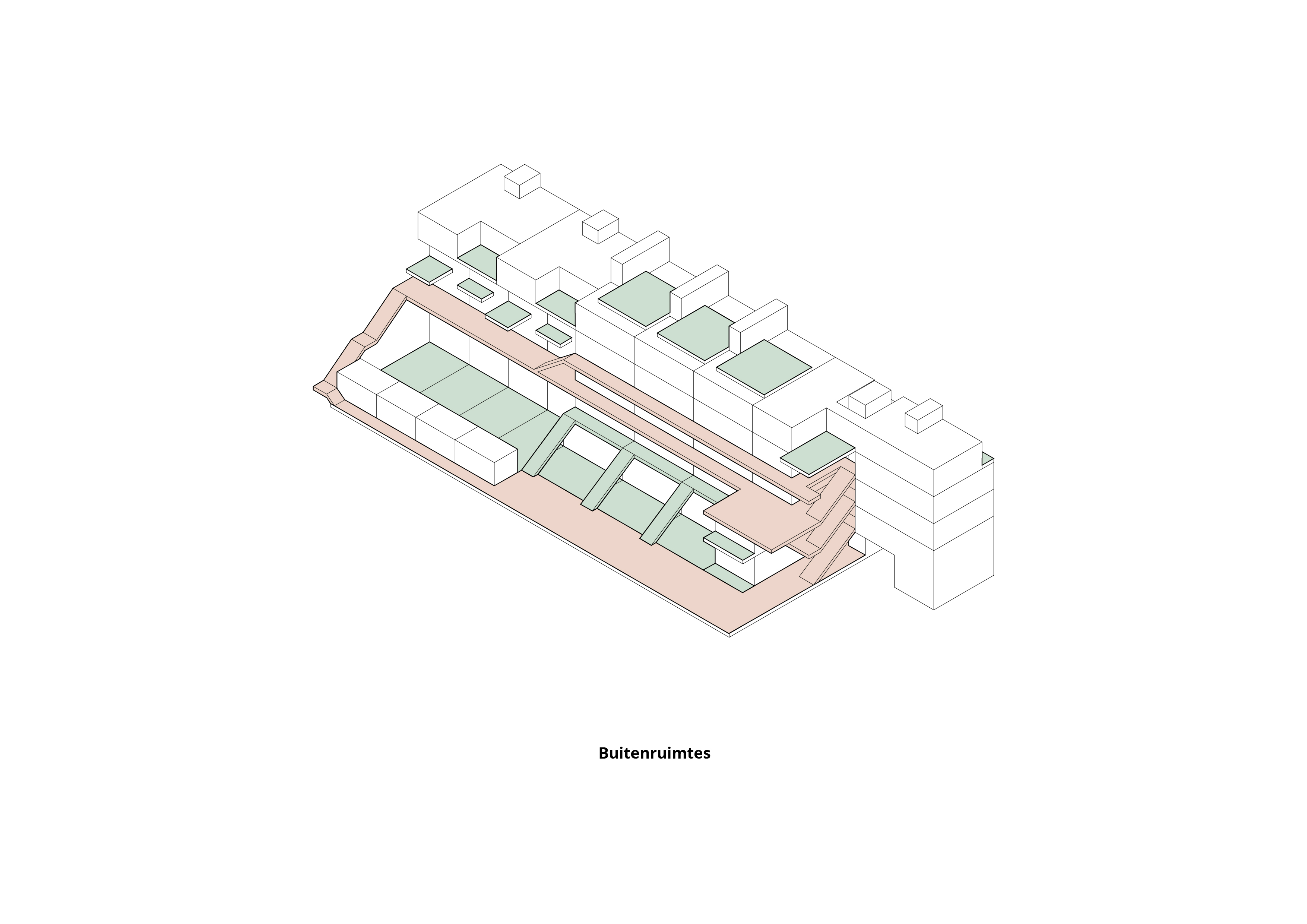 Lootsbuurt – Buitenruimtes