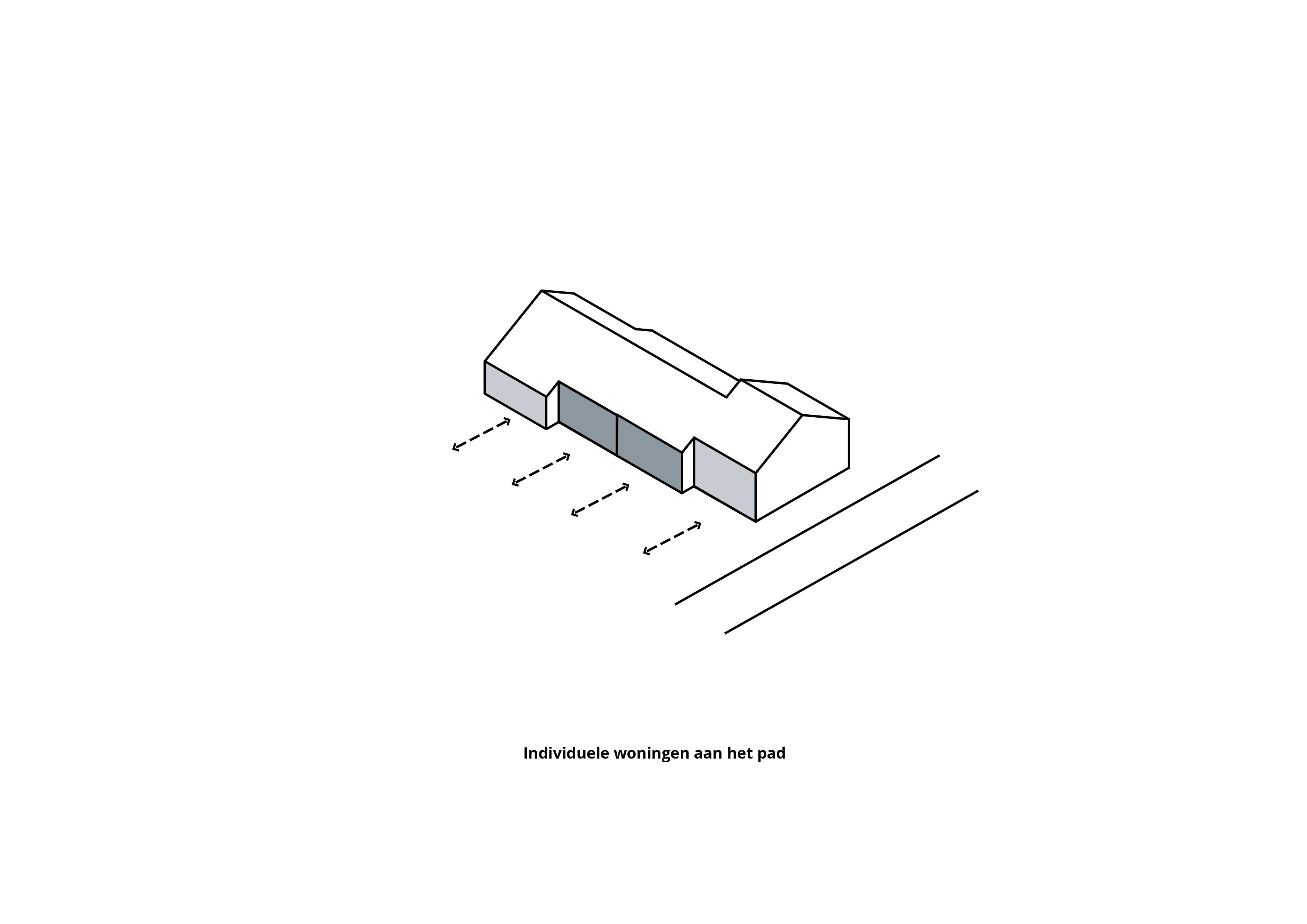 Zouteland – Individueel huis