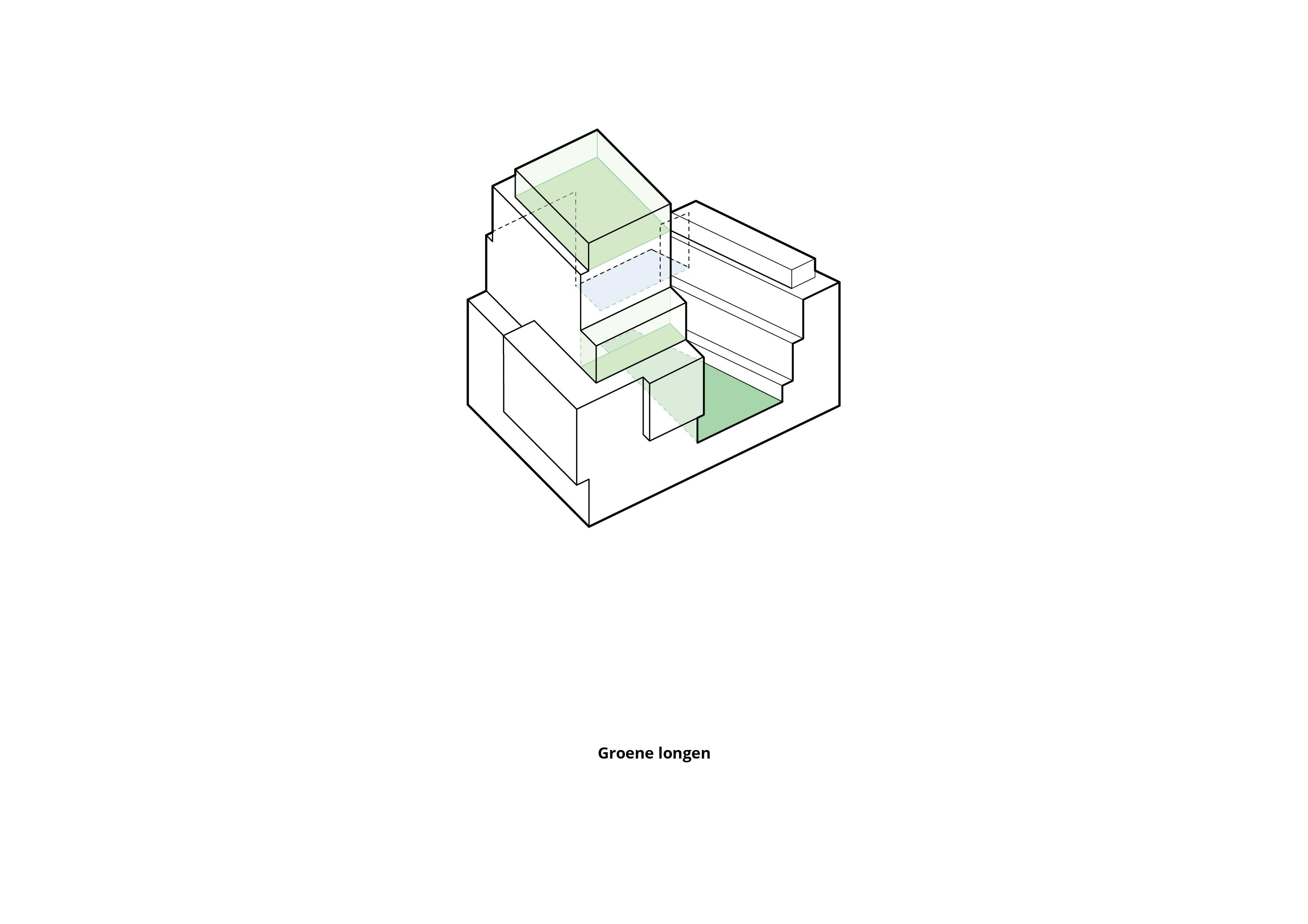 O'ase – Groene longen