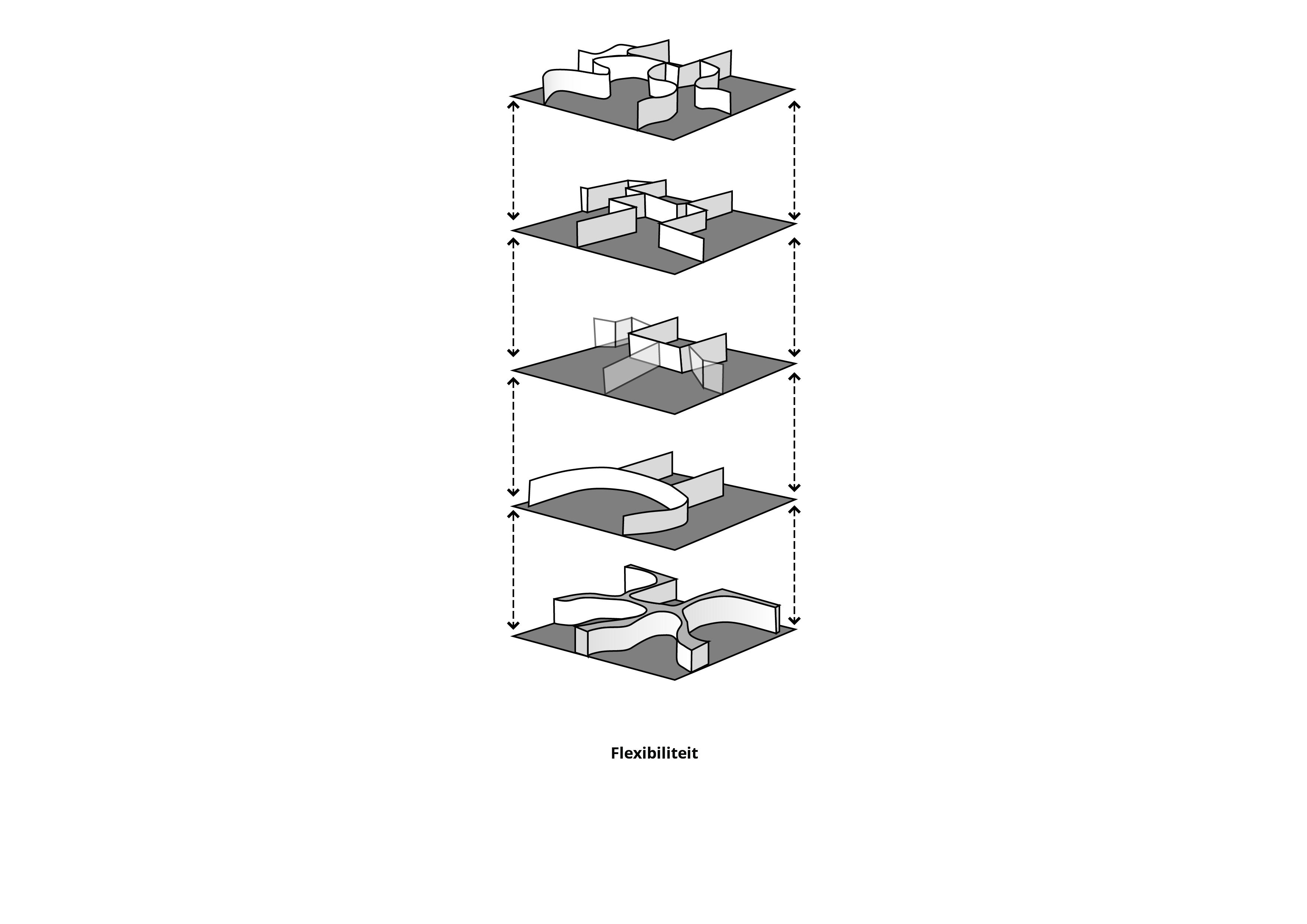 Havenkwartier Lelystad – Flexibiliteit
